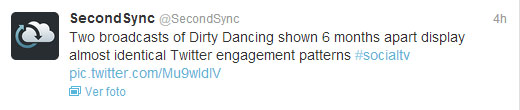 Tweet SecondSync Dirty Dancing