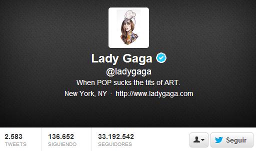 Perfil Lady Gaga