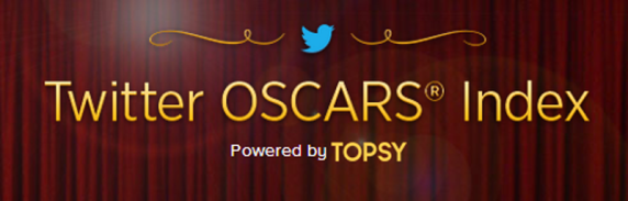 Cartel Twitter Oscars Index